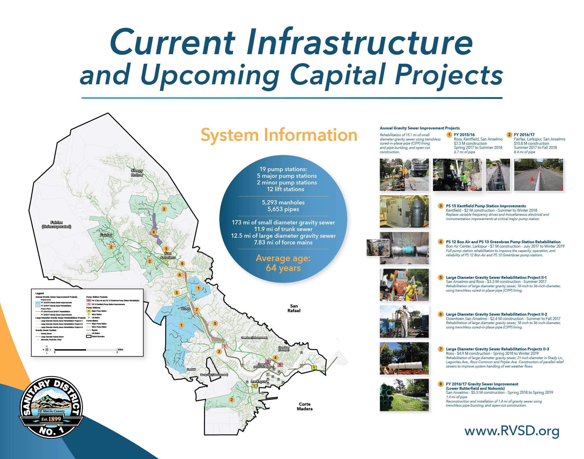 Capital Projects June 2017